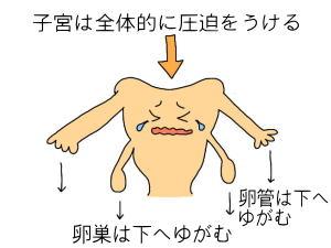 香川 丸亀 不妊症